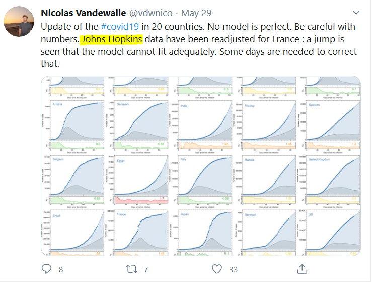 Nicolas V Hopkins data