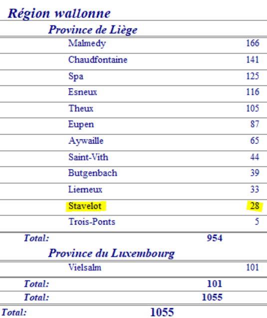 Près de Stavelot - villes, nombres de cas - 2 juin