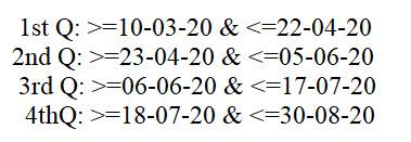 Quarter dates