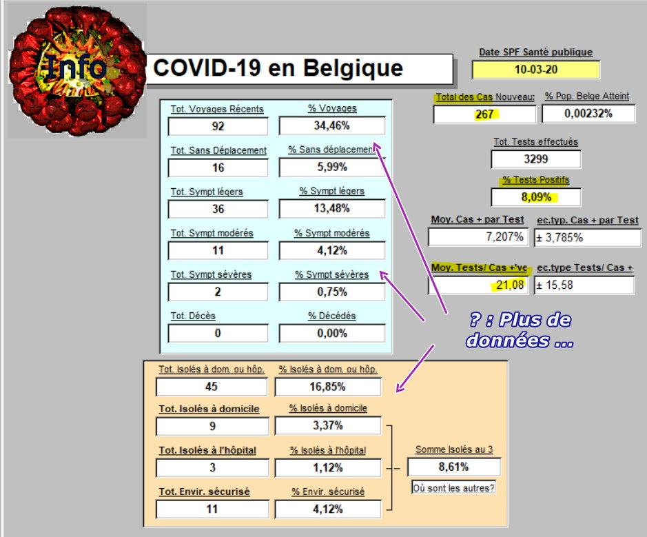 Résumé - COVID-19 - 10 mars