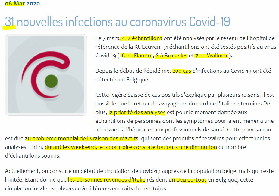 SPF Santé publique - 8 mars - 31 nouvelles infections