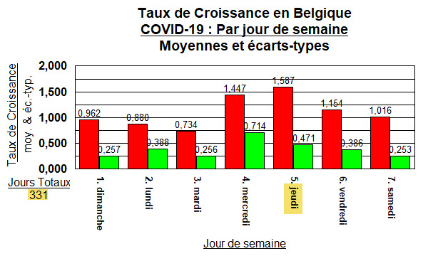 Taux de Croissance - 24 janv