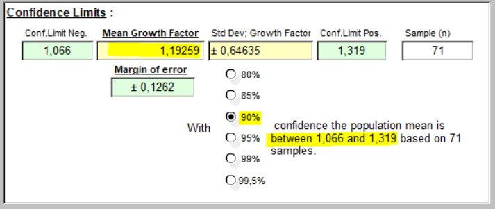 Taux de Croissance - Mean & 90% CL - 11 mai 2020