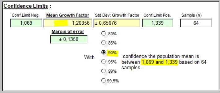 Taux de Croissance - Mean Growth Factor c 90% CL - 4 May