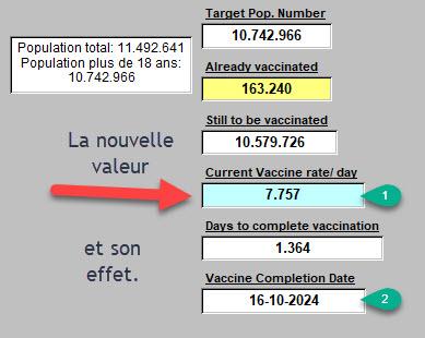 Taux de vaccination dès le 25 janvier