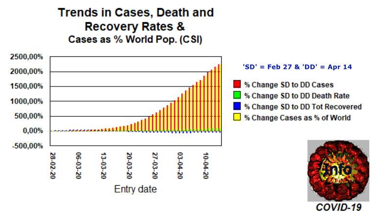 Trends 1 - April 14, 2020