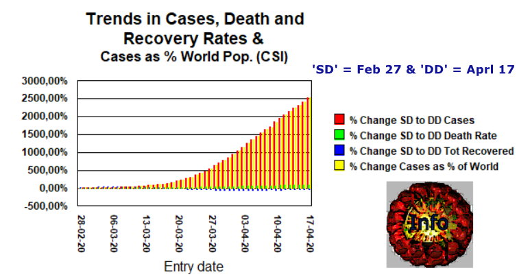 Trends 1 - APril 17, 2020