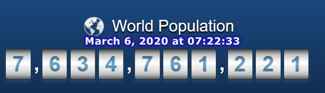 World Pop - 6 March, 2020 at 07h22m33s