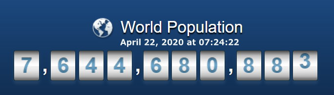 World population - April 22, 2020