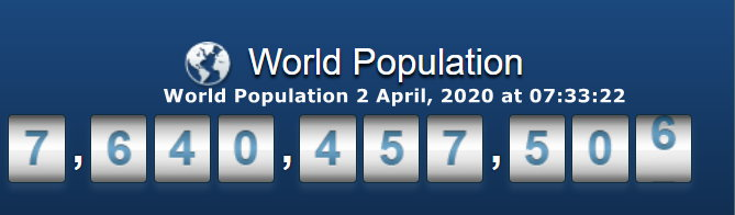 World Population - April 2
