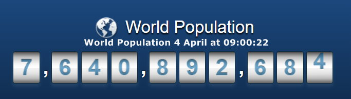 World population - April 4, 2020