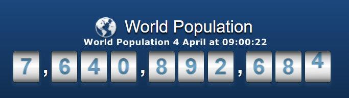 World population - April 4, 2020