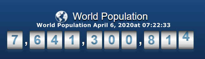 World Population - April 6, 2020