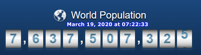 World Population March 19, 2020 at 07h22m33s