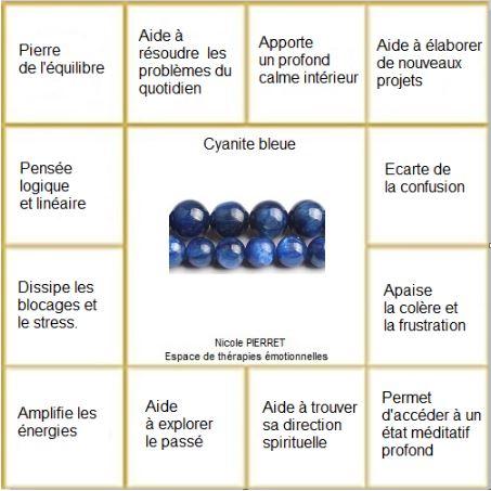 cyanite bleue nicole pierret