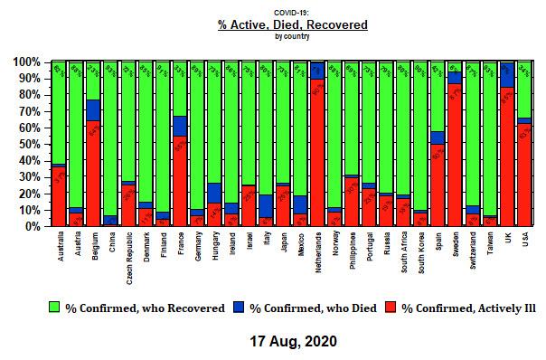 A-D-R - 28 countries - 17 August