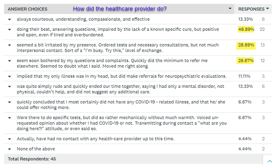 Evaluation of exchange with provider - 17 September