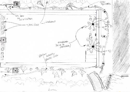 Projet bassin CH 14 mai 2009
