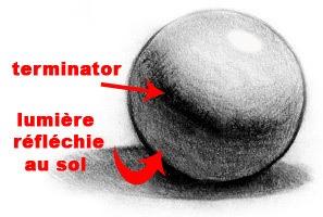 terminator-reflexion-sphere
